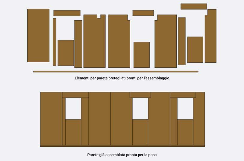 Schema di montaggio di una parete in legno x-lam BBS